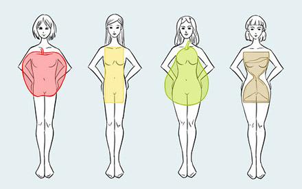 Cum să alegi o ținută în funcție de forma corpului tău?